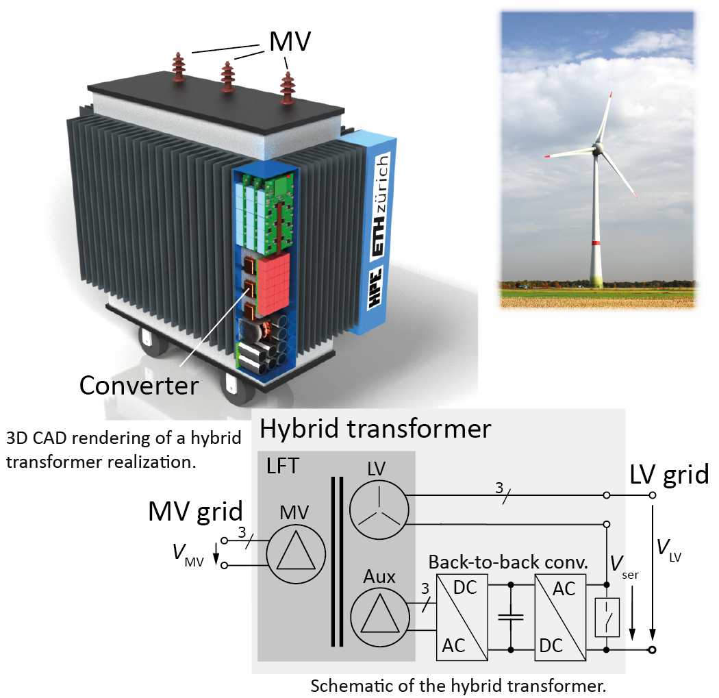 The Hybrid Transformer - Towards a Smarter Grid – Energy Science ...
